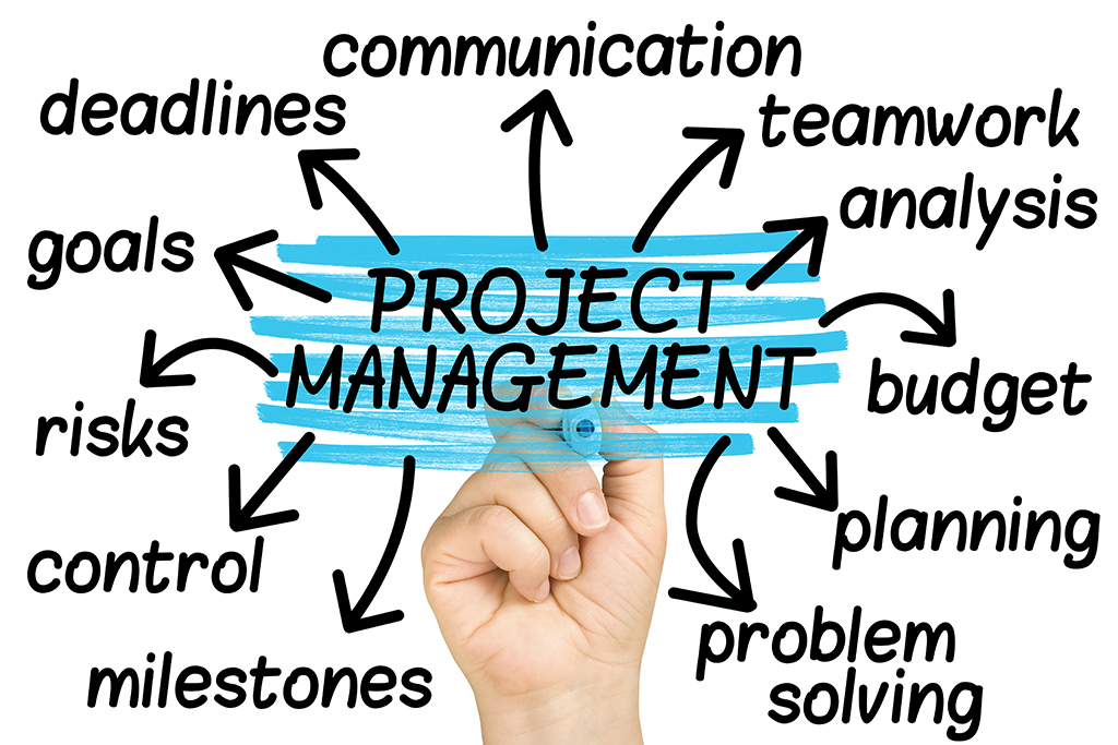 project management goals Communication is the most critical element of project success or failure fortunately, communicating project information has become much easier with project 2010—whether you're communicating across a small team working on a single project or across a large organization with global communication.